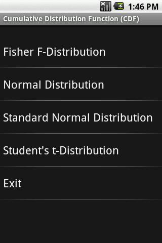 Cumulative Dist. Function CDF