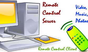 Screenshot of Remote Control PC