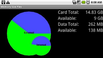 Screenshot of Memory Size Pies