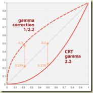 180px-Gamma06_600
