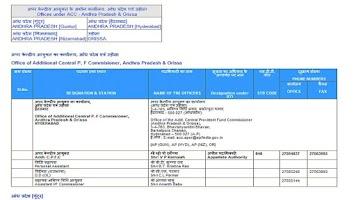 Screenshot of PF Office Address – EPFO India