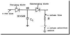 A model of a selected sensor in the sensor matrix