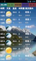 Screenshot of 台灣氣象(含天氣桌面小工具)