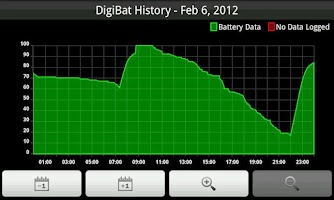 Screenshot of DigiBat Battery Widget