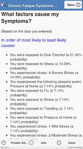 Chronic Fatigue Syndrome Diary - screenshot