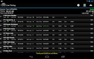 Screenshot of Race Monitor
