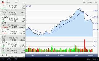 Screenshot of Stockwatch Ticker