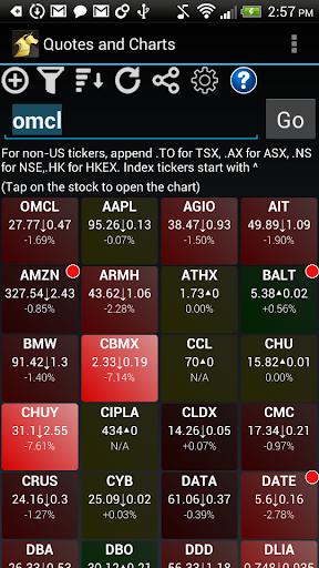 Trendline Charts - screenshot