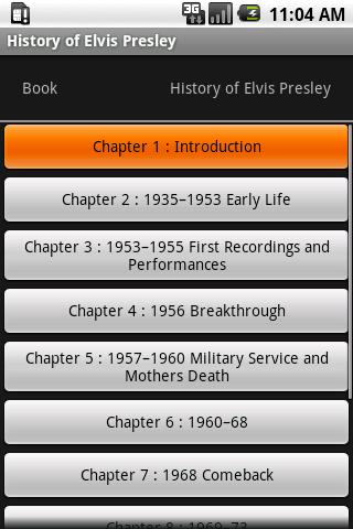History of Elvis Presley