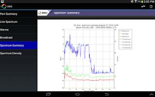 Screenshot of PathTrak Mobile