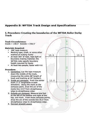 Roller Derby Track Design