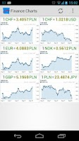 Screenshot of Finance Graphs Free