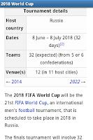 Screenshot of World Cup 2018 Russia