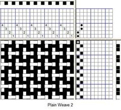 Plain Weave 2