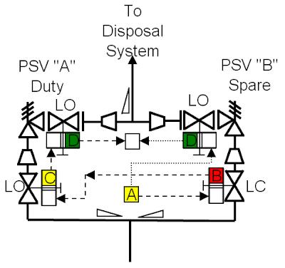Interlock_2_PSV.PNG