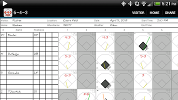 Screenshot of 6-4-3 Baseball Scorecard