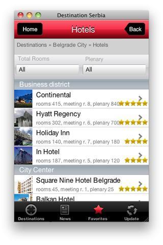 【免費旅遊App】Serbia Destination - web-APP點子