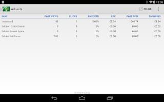 Screenshot of AdSense Dashboard