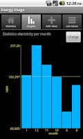 Screenshot of Energy Usage