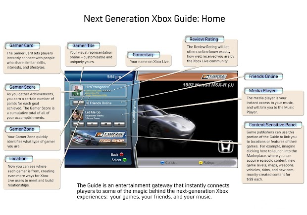 Next-Gen Xbox User Interface Screenshots