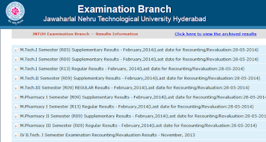 Screenshot of JNTU Results