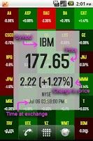 Screenshot of Stock Market Live Wallpaper