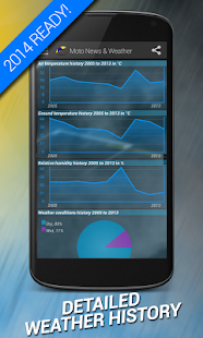 MOTO NEWS & WEATHER '17 ADFREE- screenshot