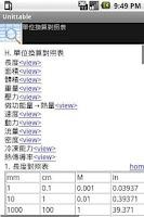 Screenshot of 單位換算對照表