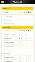 Screenshot of BSC YOUNG BOYS