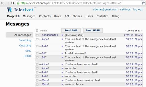 Telerivet SMS Expansion Pack 6