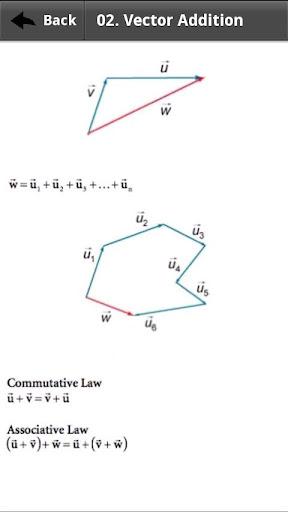 教育 APP 推薦下載免費好用好玩 | 數學公式參考-愛順發玩APP