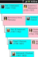 Screenshot of The Family Tree of Family