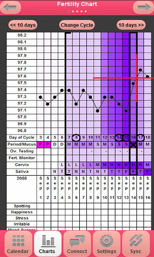 my-fertility-charts for android screenshot