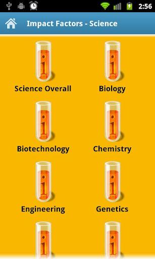 Impact Factors - Science