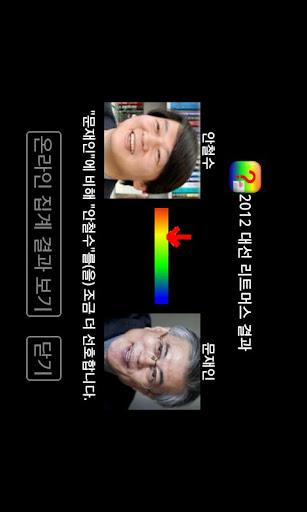 2012 대선 후보 속마음 지지도