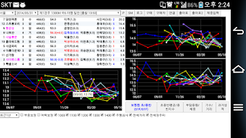 Screenshot of SpadePlus Race Handicapper