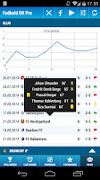 Screenshot of Fodbold DK Pro Soccer