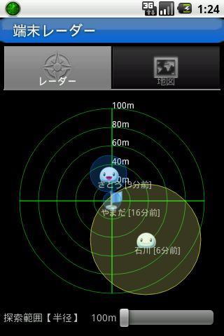 端末レーダー