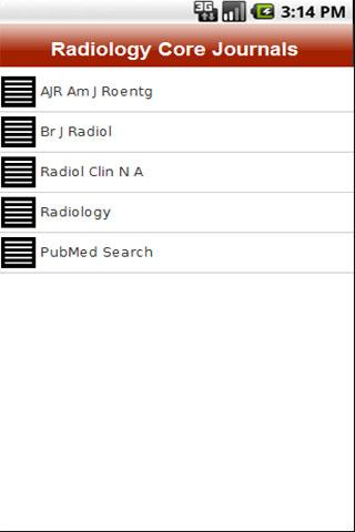 Radiology Core Journals