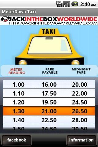 MeterDown™ - Mumbai Taxi