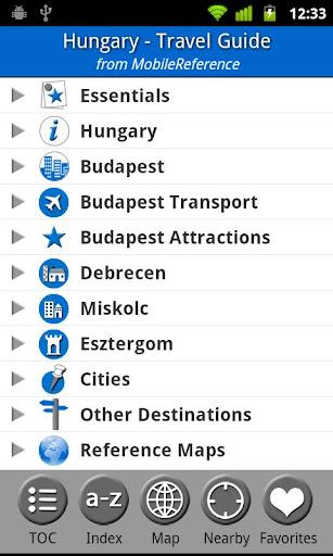 Hungary - Travel Guide