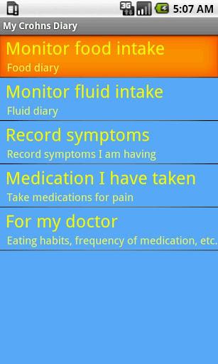 私のクローン病日記