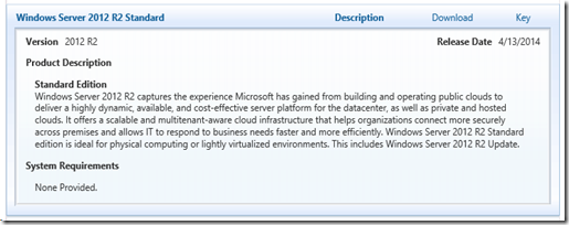 A Small Chunk of Bandwidth for Windows Server 2012 R2 and