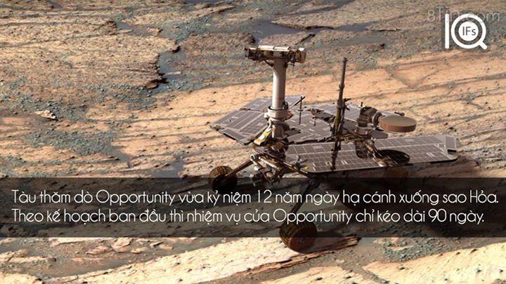 Ngày 24 tháng 1 vừa rồi, tàu thăm dò Opportunity đã chạm