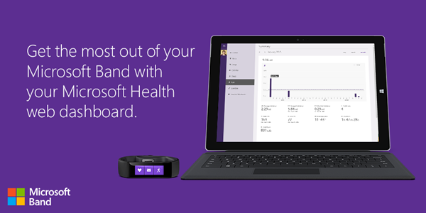 Microsoft Health Dashboard - The Mobile Spoon