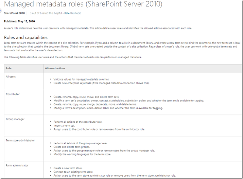 SharePoint Managed Metadata Roles