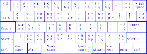 Philippines-QWERTY (Latin).png