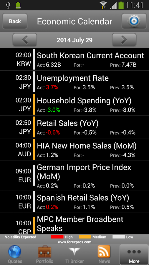 Forex on mobile phone