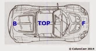 Car TOP 3B C1