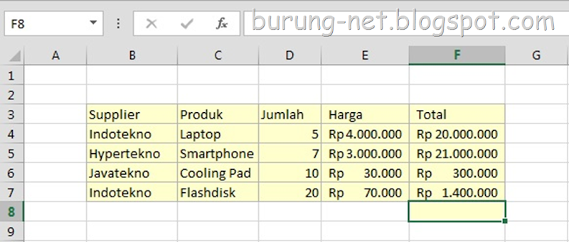 fungsi sumif excel2